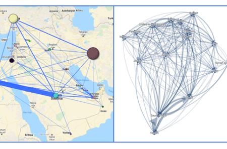 Red de colaboraciones científicas nacionales en Oriente Medio en 2019
