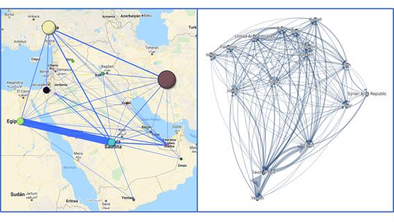 Gráfico 1: Red de colaboraciones científicas nacionales en Oriente Medio en 2019